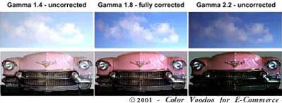 Pink cadillac - differences in gamma