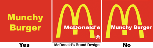 McDonalds Brand Image Rights